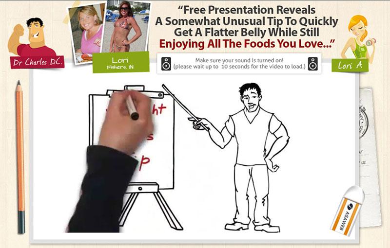 Download The Fat Loss Factor PDF Ebook